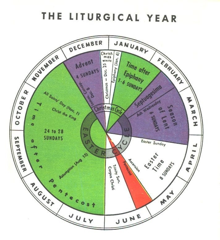 Pin On Everything Catechesis Of The Good Shepherd pertaining to United Methodist Church Liturgical Year