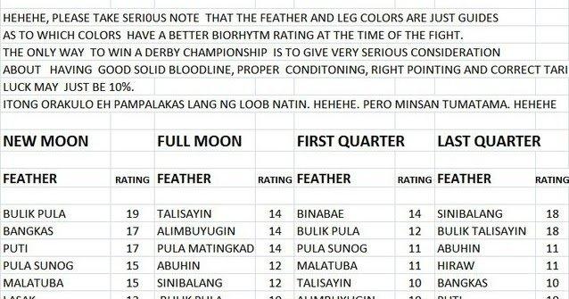 Sabong | Cockfight: Cocking Calendar pertaining to Calendar Code Visaya Sabong Graphics