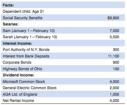 Solved: Comprehensive Problem (Tax Return Problem). Mr. An regarding February Social Security Deposit Graphics