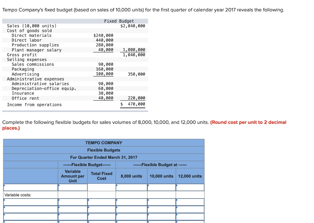 Solved: Tempo Company's Fixed Budget (Based On Sales Of 10 with regard to 10000 Calendar Image