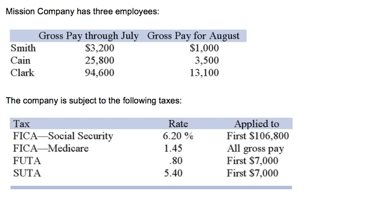Solved: What Are Mission Company's Total August Payroll Ta with Does Social Security Pay In August For July? Photo