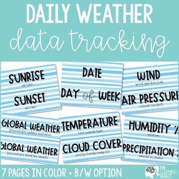 Sunrise Sunset Chart Worksheets & Teaching Resources | Tpt pertaining to Blank Sunrise/sunset Chart Pdf