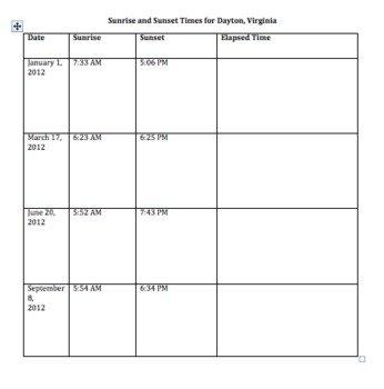 Sunrise Sunset Worksheets & Teaching Resources | Tpt with Blank Sunrise/sunset Chart Pdf