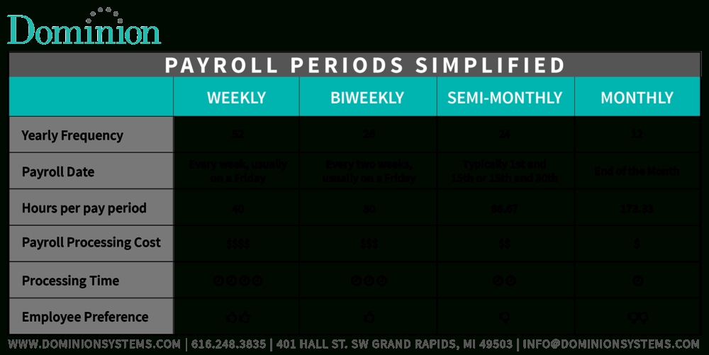 The Michigan Payroll Setup Checklist: What You Need To Know intended for State Of Michigan Payroll Schedule Image