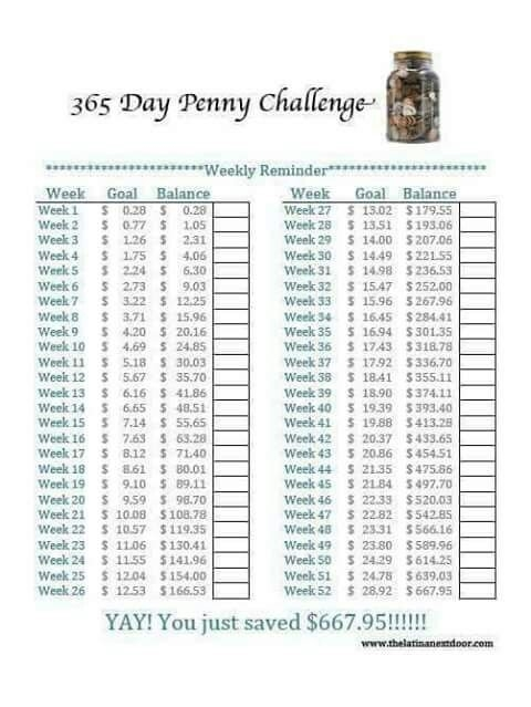 This Is Doablei Need To Start Small! | 365 Day Penny pertaining to A Penny A Day Calendar