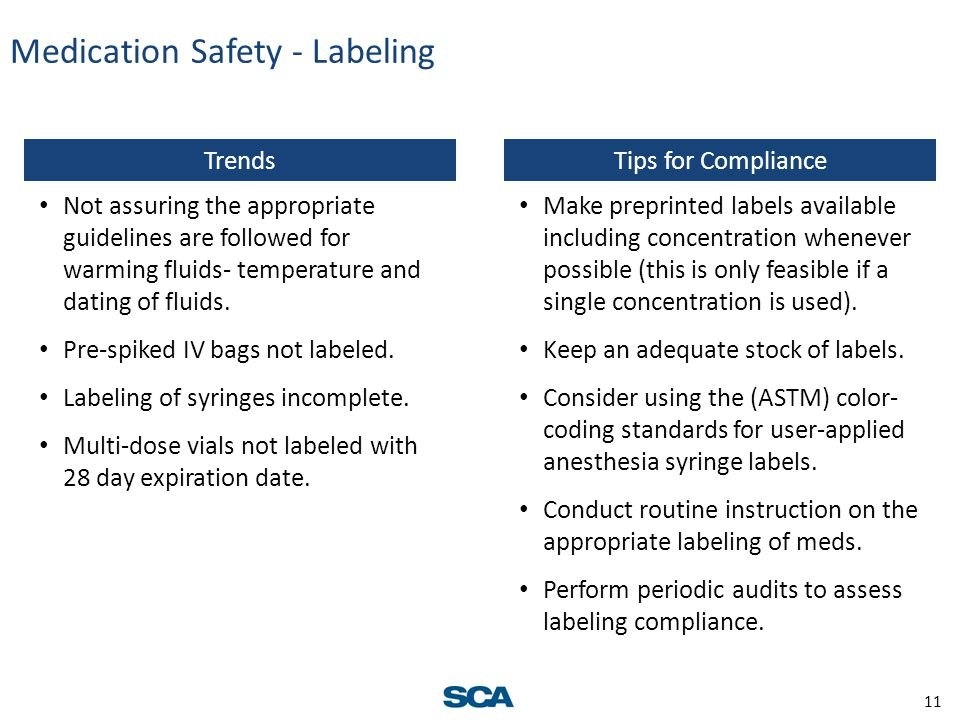 Top Survey Trends And Tips For Compliance - Ppt Video Online in Multi Dose Vial Expiration Calendar