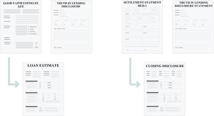 Trid: The Tila-Respa Integrated Disclosure Rule Simplified Guide inside 2020 Trid Calendar Photo
