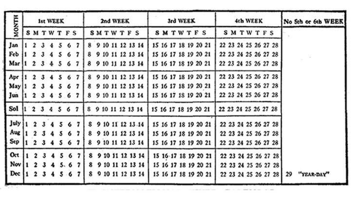 Un Calendario Con 13 Meses | Marcianos regarding Calendario Con Numero Juliano Image