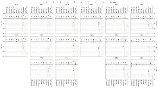 Water | Free Full-Text | Quantification Of Uncertainties with regard to Open Vial Exp Calander Graphics