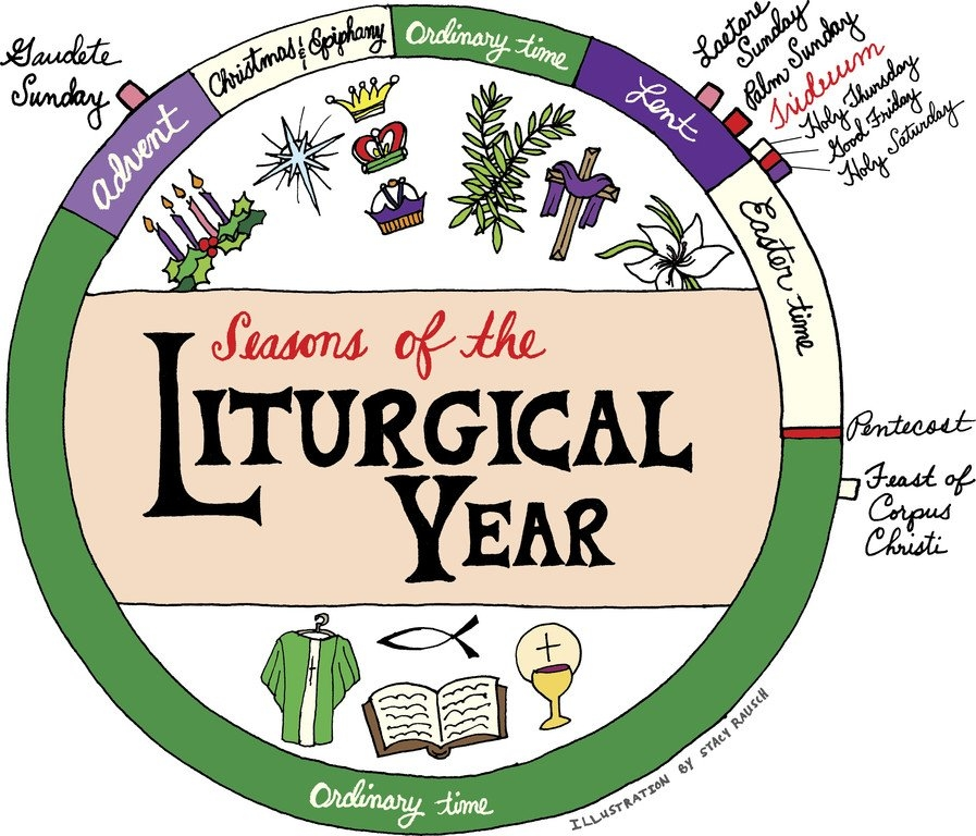 What Do Liturgical Colors Mean? - The Arlington Catholic Herald within Parament Color Schedule Image