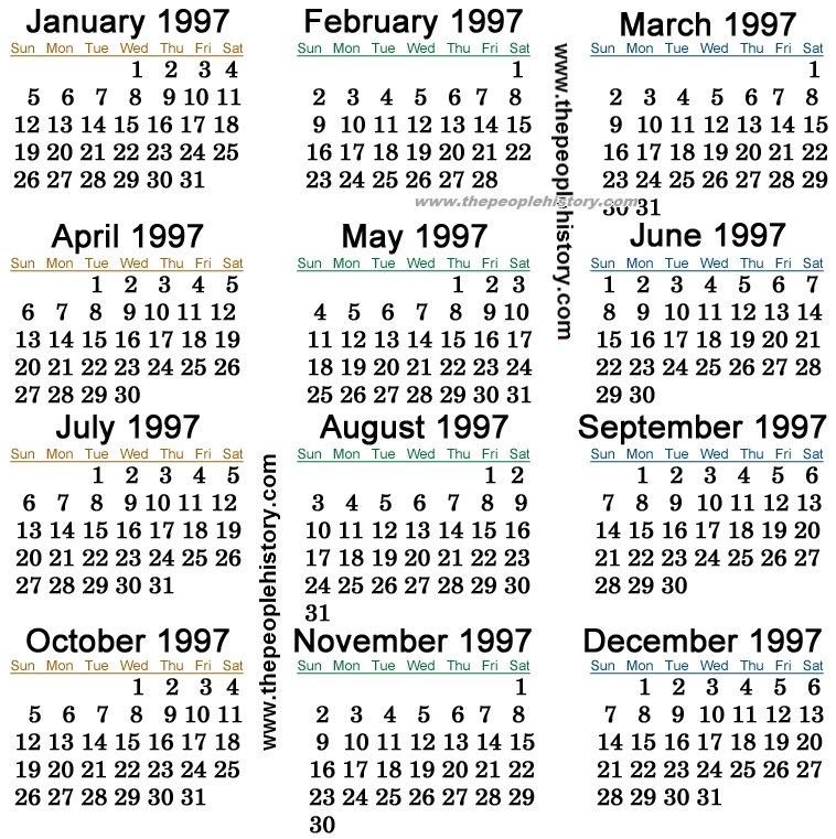 What Happened In 1997 Inc. Pop Culture, Prices And Events within 1997 Calendar Graphics
