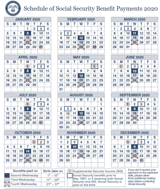 2020 Social Security Payments Schedule: When Will You Get pertaining to Social Security Calendar Payments
