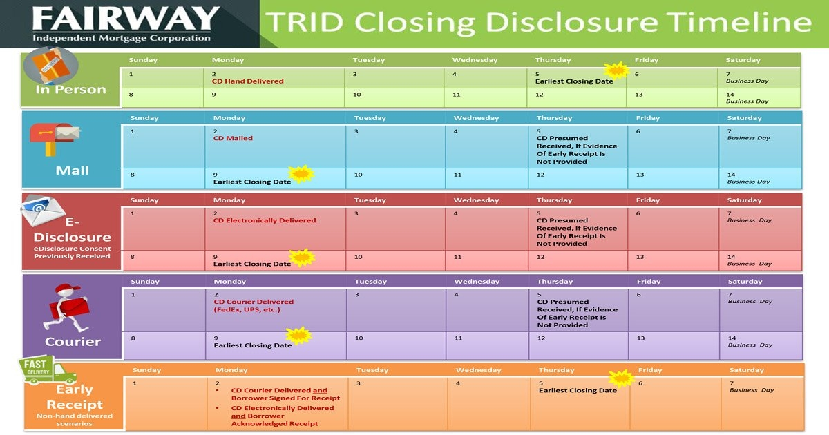 Trid Application Dates | Andy Watson | Fairway Independent with regard to Trid Easy Calendar