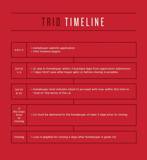 What'S Trid And Why The Heck Should I Care? - Movement pertaining to Trid Easy Calendar Photo