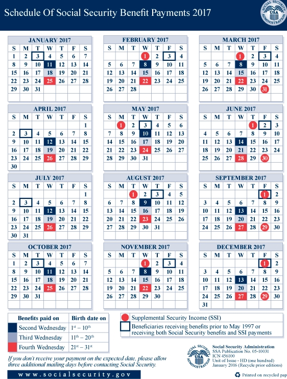 Why You Get Your Social Security Payment When You Do with Social Security Calendar Payments Image