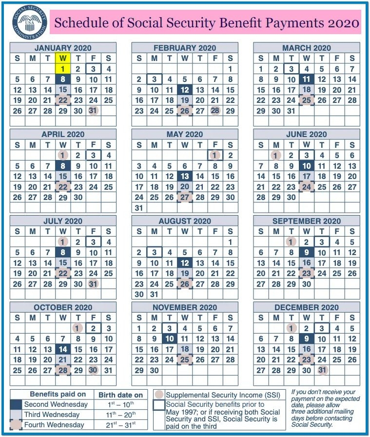 With January 1 On A Wednesday, 2020 Is A Good Year For Early with Social Security Calendar Payments