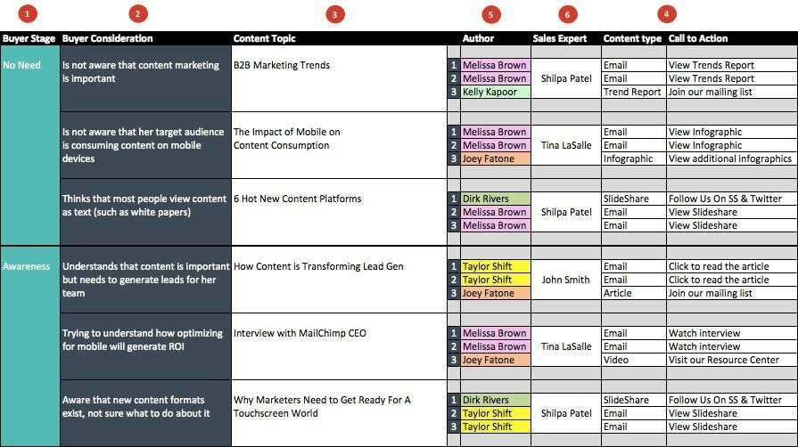 10 Free Content Strategy And Editorial Calendar Templates regarding Content Marketing Calendar Template Photo