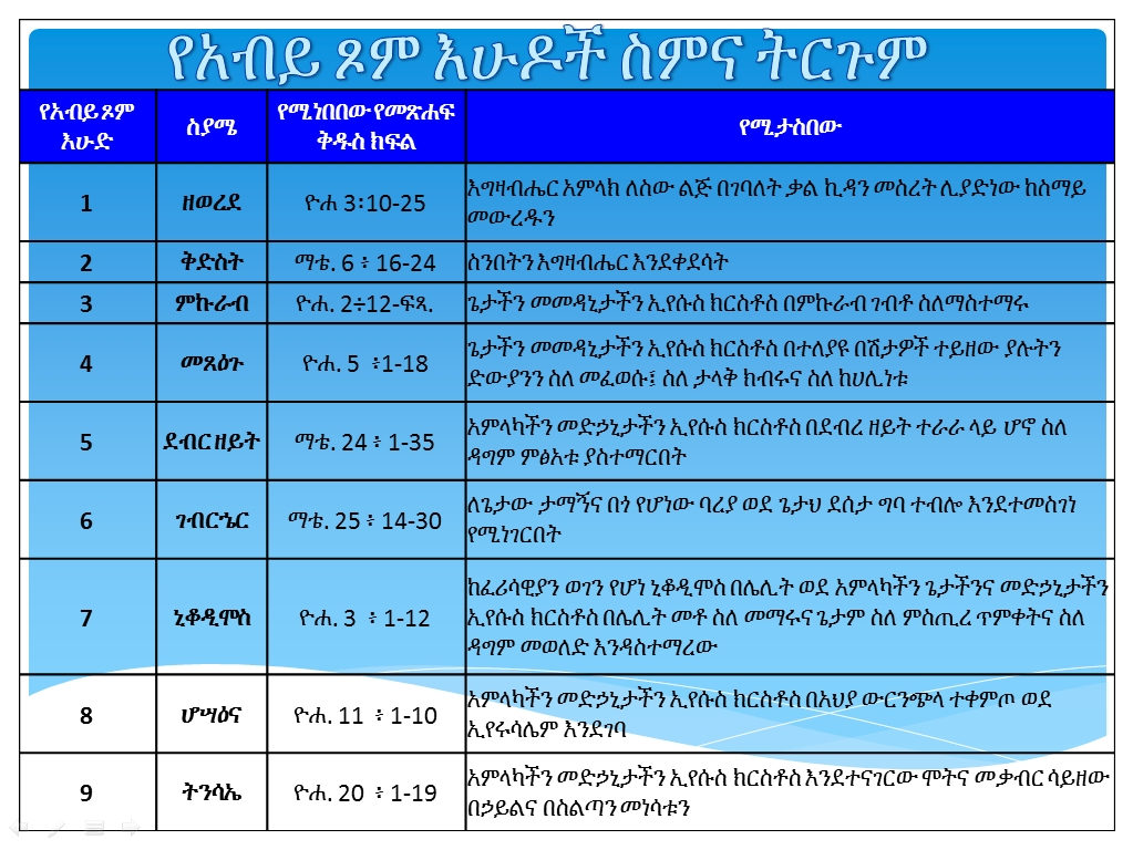 2. Abíy Tẓ'Ōm – ዐቢይ ጾም / ዓብይ ጾም ✤ Hūdădæ – ሑዳዴ inside Ethiopia Orthodox Calendar