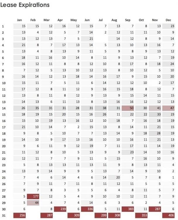 28 Day Multi Dose Expiration Calendar :-Free Calendar for 28 Day Expiration Image