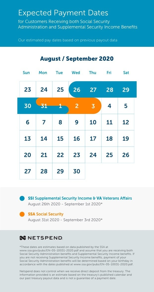 Benefits Payment Schedule - August 2020 | Netspend with Social Security Disability Paid Calendar Image