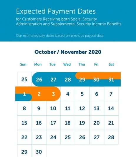 Benefits Payment Schedule: November-December 2020 | Netspend with regard to Social Security Disability Paid Calendar Image