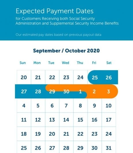 Benefits Payment Schedule: November-December 2020 | Netspend with regard to Social Security Payment Schedule For December Graphics
