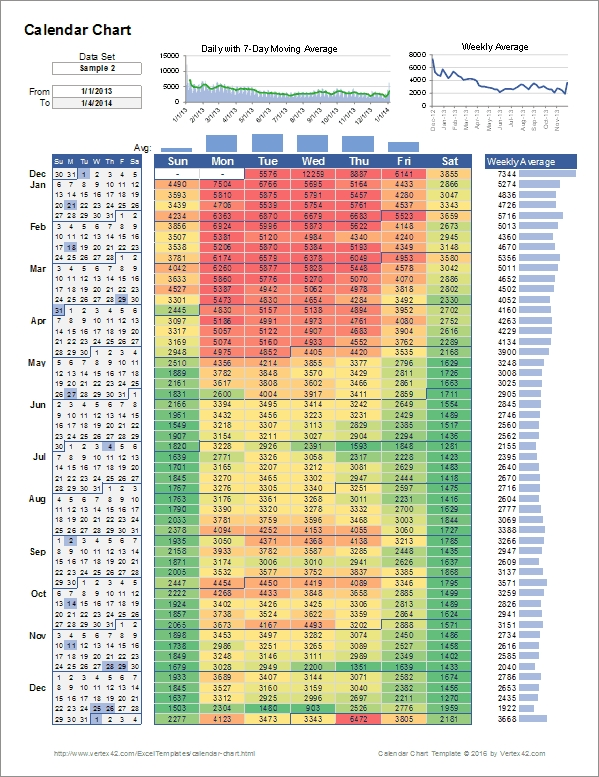 Calendar Chart Example | Data Visualization, Data with regard to Monthly Training Calendar In Graph