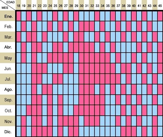 Calendario Chino 2021 Para El Conocer Sexo Del Bebe for Calendario Maternal Para Elegir El Sexo Del Bebe