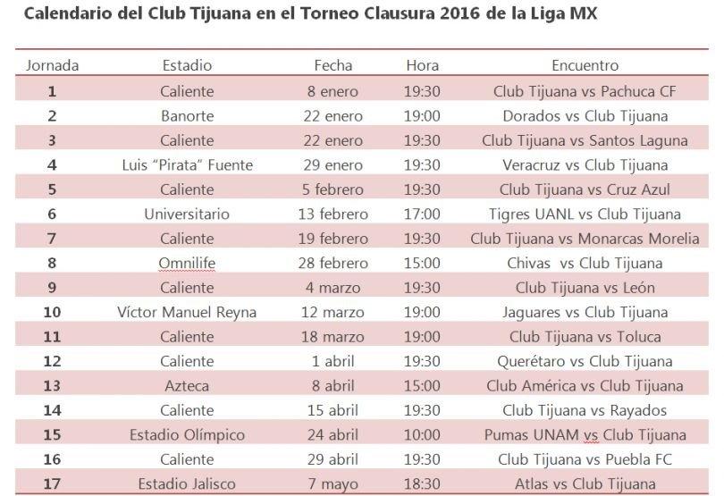 Calendario De Xolos De Tijuana Clausura 2016 – Agp Deportes within Calendario Xolos Tijuana