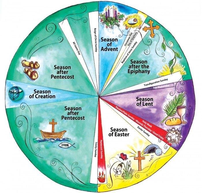 Christian-Calendar   Christian Calendar, Liturgical Seasons for Methodist Church Liturgical Calendar