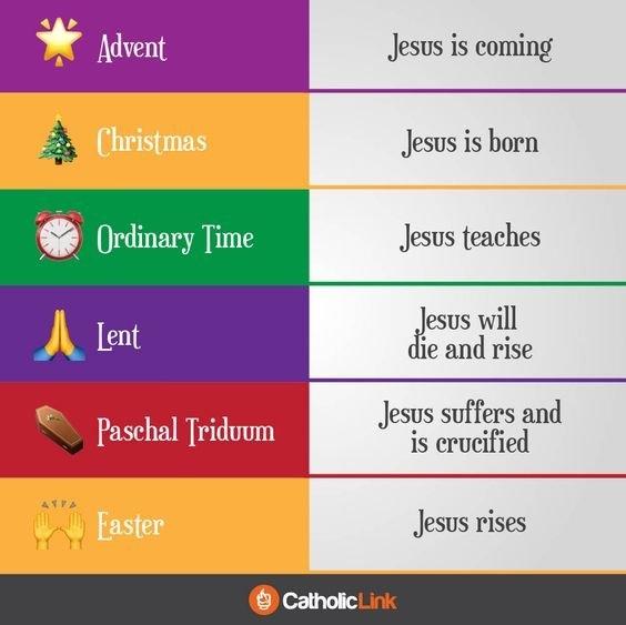 Church Calendar - Nsumc Children Faith Formation pertaining to Methodist Church Liturgical Calendar