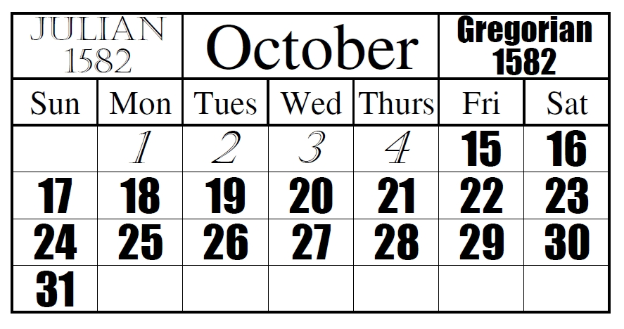 Conversion Between Julian And Gregorian Calendars - Wikipedia inside Julian Calendar Date Lookup Graphics