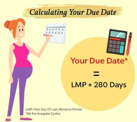 Due Date Calculator| Calculate Eddconception Date throughout Baby Due Date Prediction Calendar