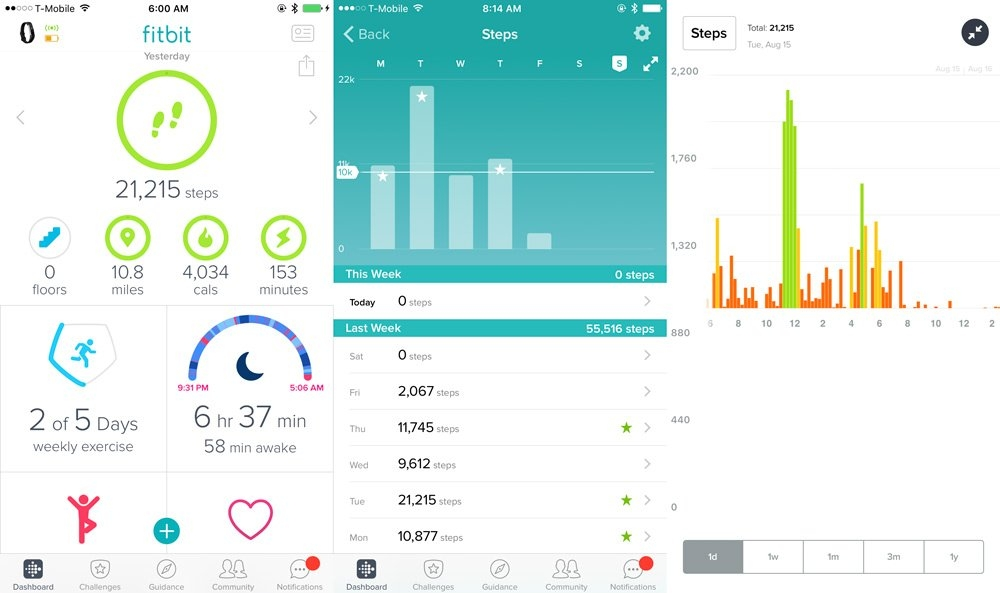 Fitbit Alta Hr Review – The Gadgeteer with Alta Disclosure Calendar Photo