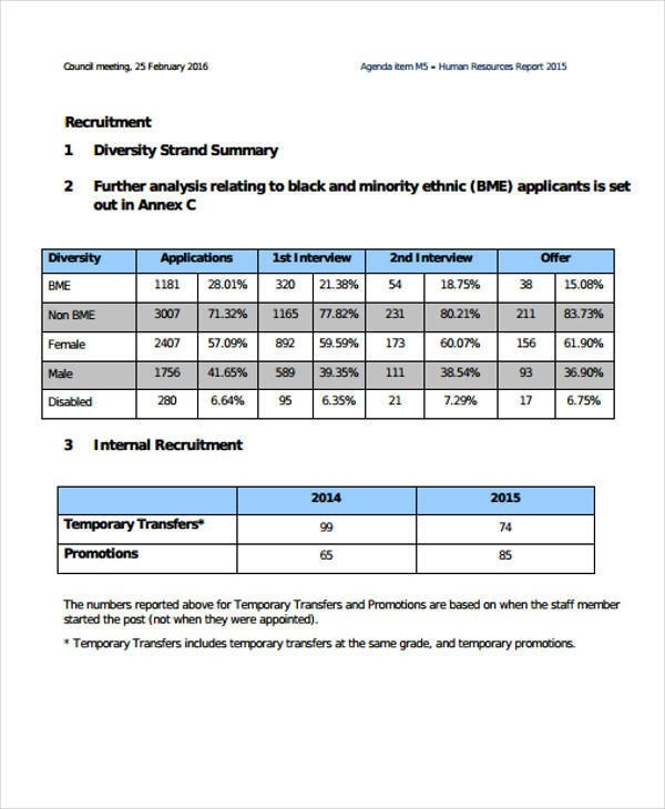 Free 15+ Sample Hr Report Templates In Ms Word | Pdf |Apple with Human Resource Monthly Template Graphics