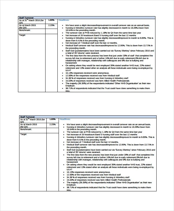 Free 23+ Sample Hr Reports In Ms Word | Pdf for Human Resource Monthly Template