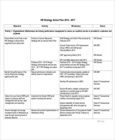 Free 8+ Sample Hr Action Plan Templates In Pdf pertaining to Human Resources Yearly Planner Graphics