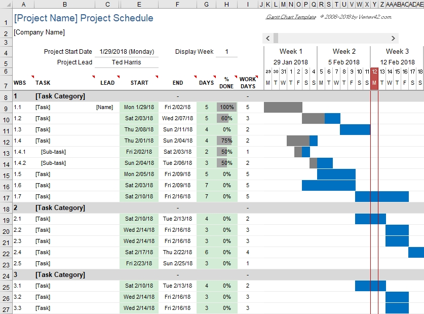 Free Gantt Chart Template For Excel pertaining to Monthly Training Calendar In Graph