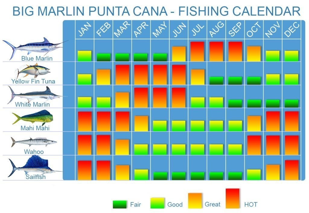 General Fisherman'S Calendar, Lunar Calendar For October inside Lunar Fishing Calendar 2020 Photo
