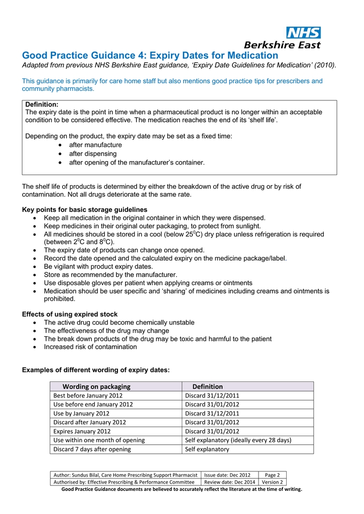 Good Practice Guidance 4: Expiry Dates For Medication pertaining to 90 Day Medication Expiration Calendar