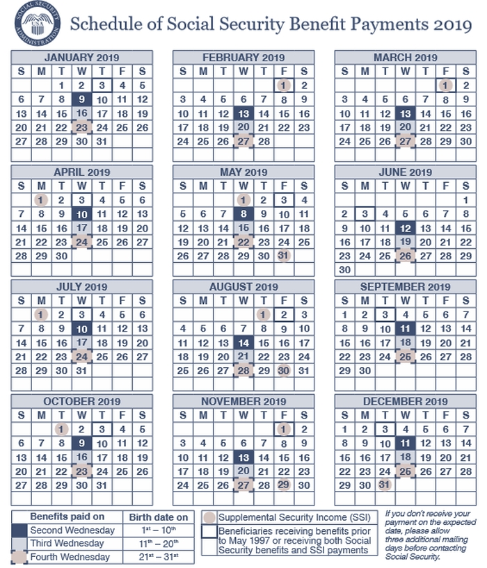 Here'S Your 2019 Social Security Payments Schedule | The within Soc Sec Checks Schedule Graphics