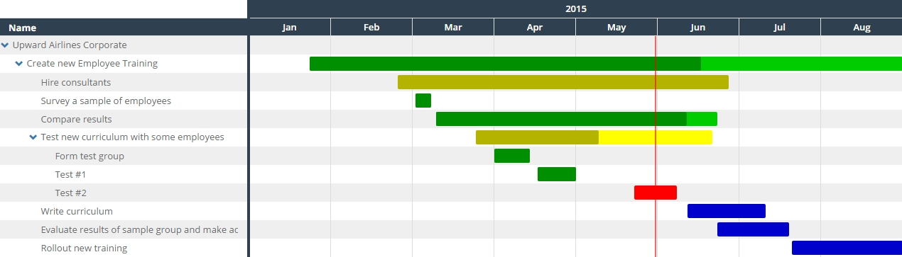 How To Create A Gantt Chart intended for Monthly Training Calendar In Graph Photo