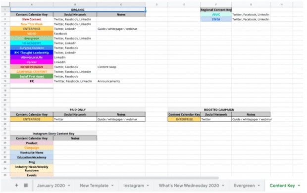 How To Create A Social Media Content Calendar: Tips And intended for Us 2Weekly Pay Day Calander