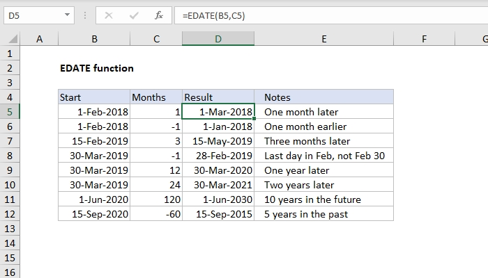 How To Use The Excel Edate Function | Exceljet inside 28 Day Expiration Image