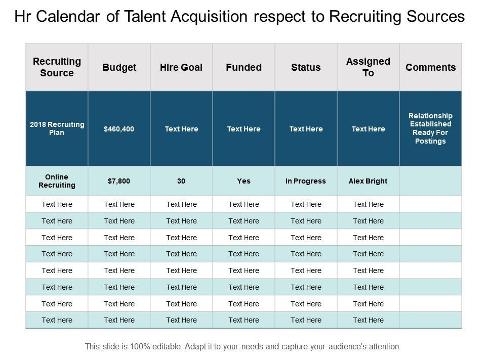 Hr Calendar Of Talent Acquisition Respect To Recruiting throughout Hr Calendar Sample