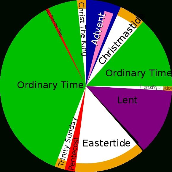 Liturgical Year.svg Liturgical Colors Pre 1969 | Catholic throughout Parament Color For Dec 25