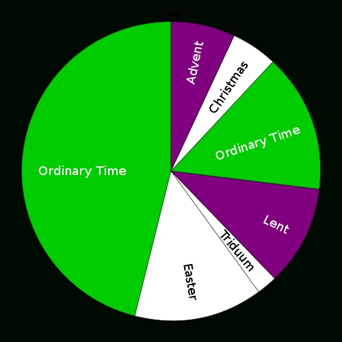Liturgical Year - Wikiwand pertaining to Parament Color For Dec 25 Graphics