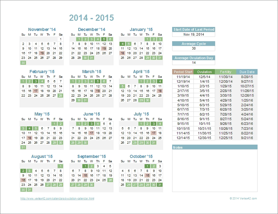 Ovulation Calendar Template For Excel with regard to Baby Prediction Calendar Template Graphics