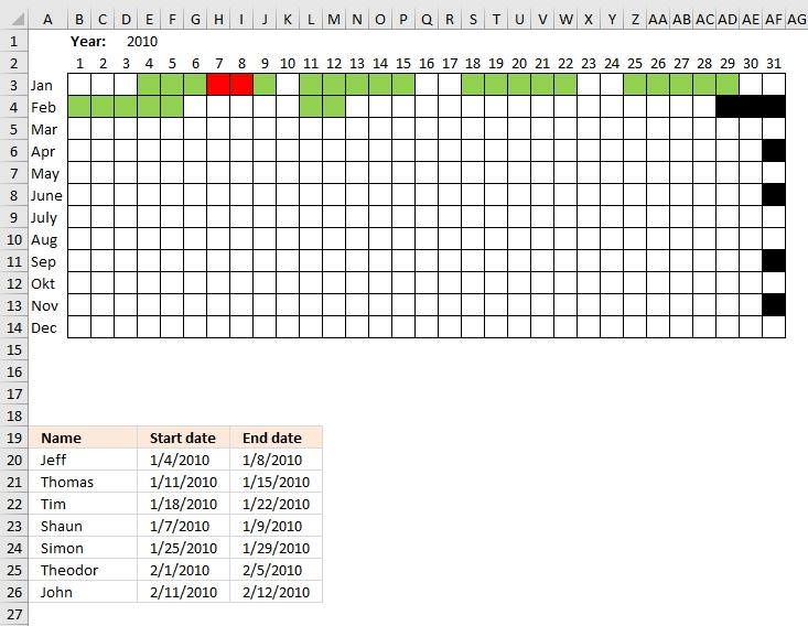 Plot Date Ranges In A Calendar within Date Range Printable Calendar Photo