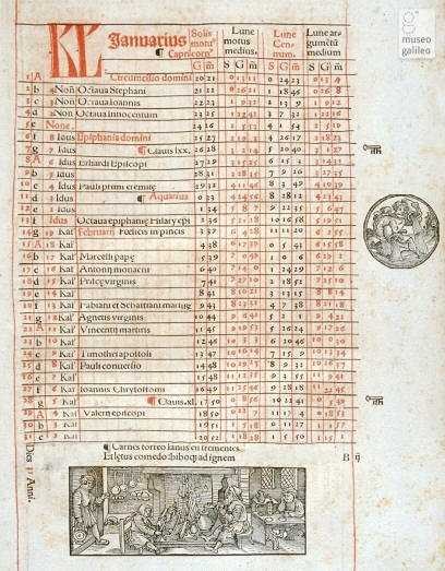 Religionereligioni: Calendario Giuliano inside Calendario Giouliaon Image